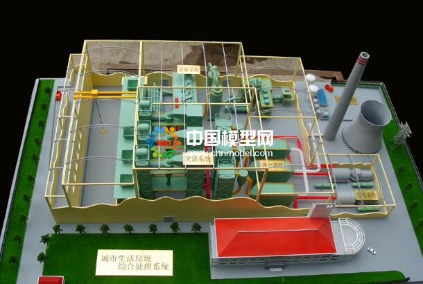 城市生活垃圾综合处理系统沙盘模型