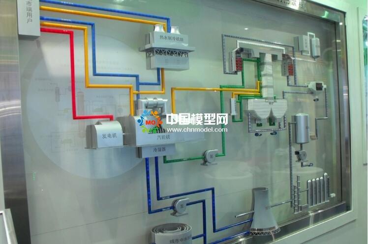 华能电厂沙盘模型