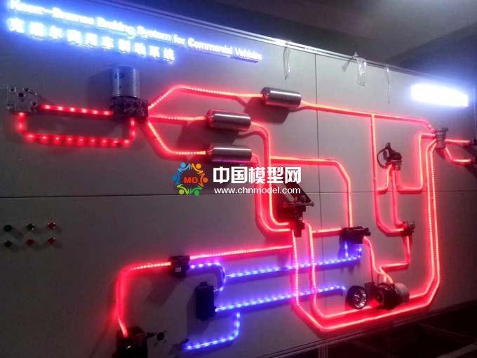汽车制动系统模型