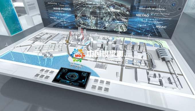 西门子能源城市沙盘模型