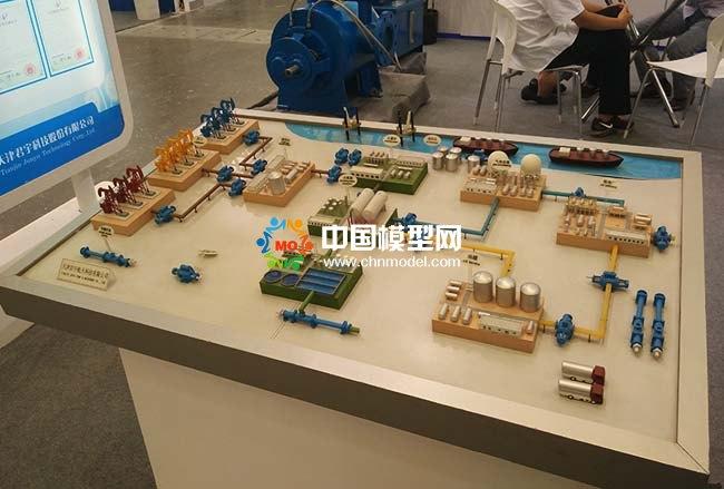 螺杆泵模型,液压站沙盘模型