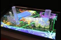 模型公司所谓的电子沙盘模型分为四个板块