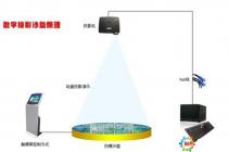 投影数字沙盘模型需要的硬件有哪些