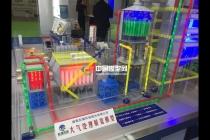 大气污染综合治理沙盘模型