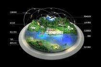 卫星遥感监测沙盘模型