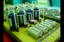 工业生产原理沙盘模型