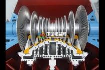 工业环保新能源机械沙盘模型